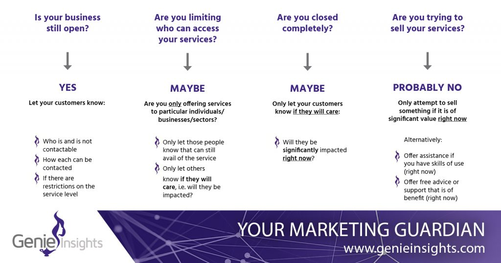 Do you need to send out a covid-19 statement to your customers infographic